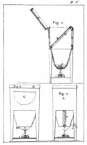 Skiss 4: Framkallningsapparat